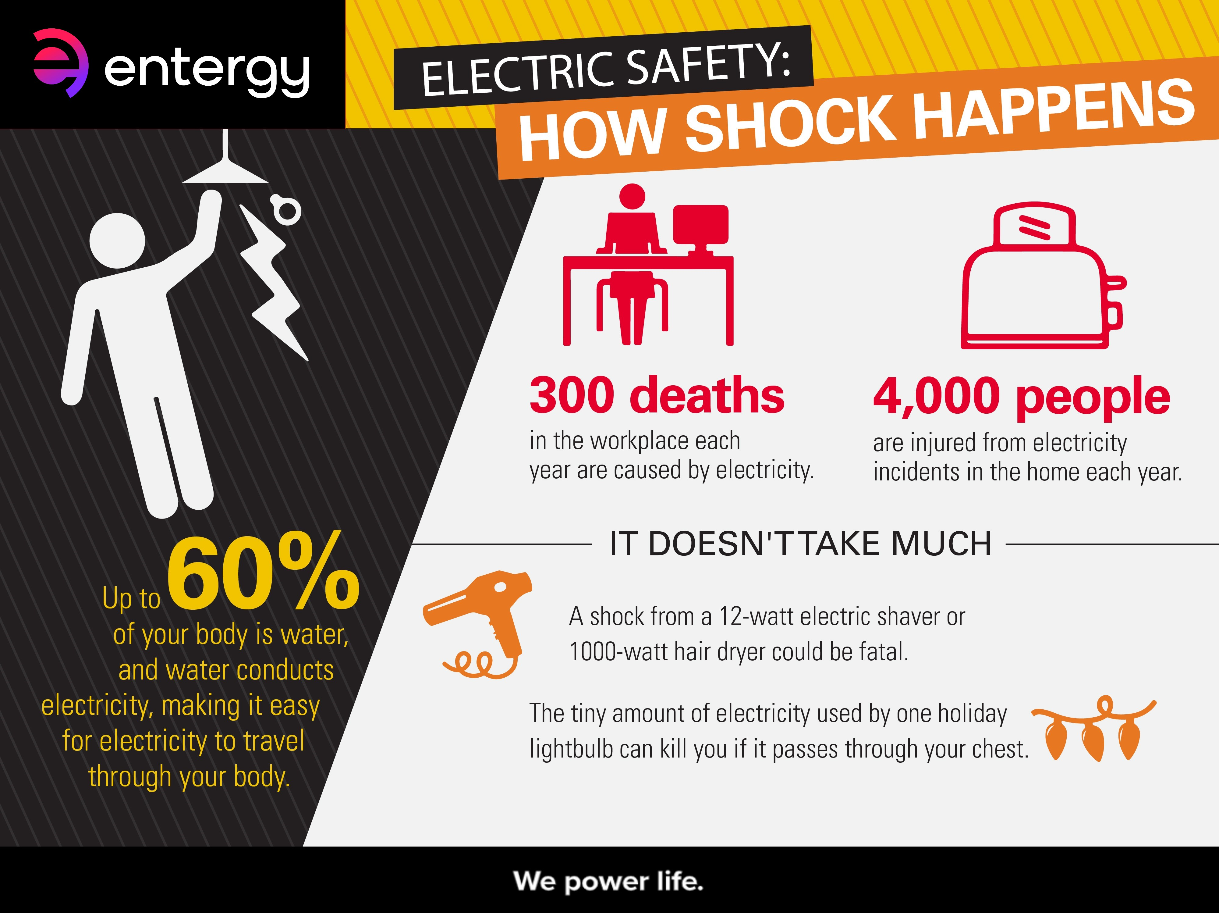 Electric Safety How Shock Happens Entergy Newsroom
