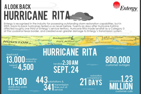 hurrican rita Hurricane rita surge data, southwestern louisiana and southeastern texas, september to november 2005 by benton d mcgee, burl b.